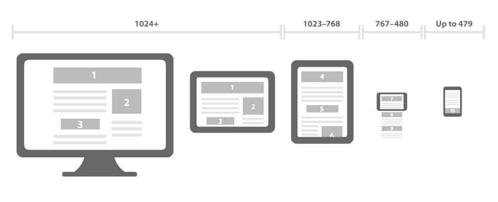 responsive wordpress theme 2014